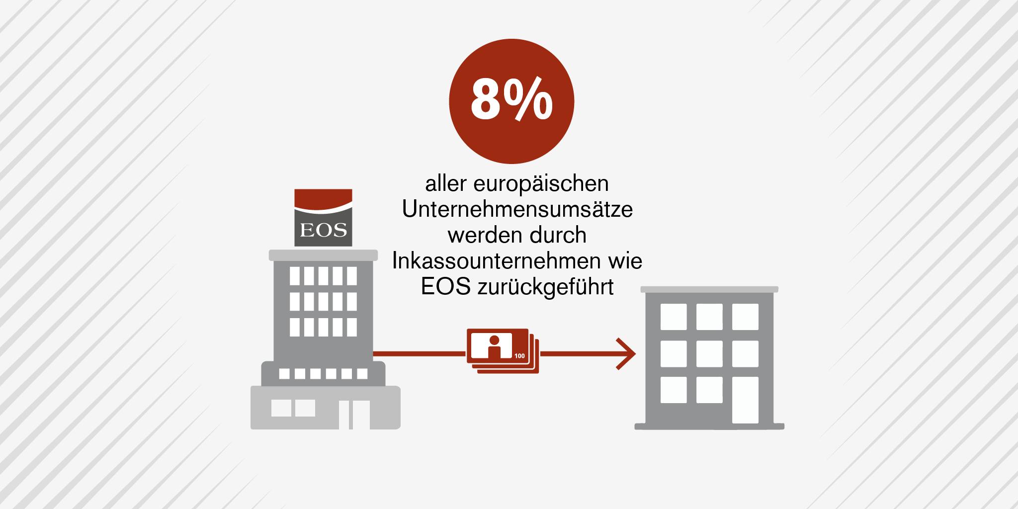 Registrierte Inkassounternehmen Deutschland
